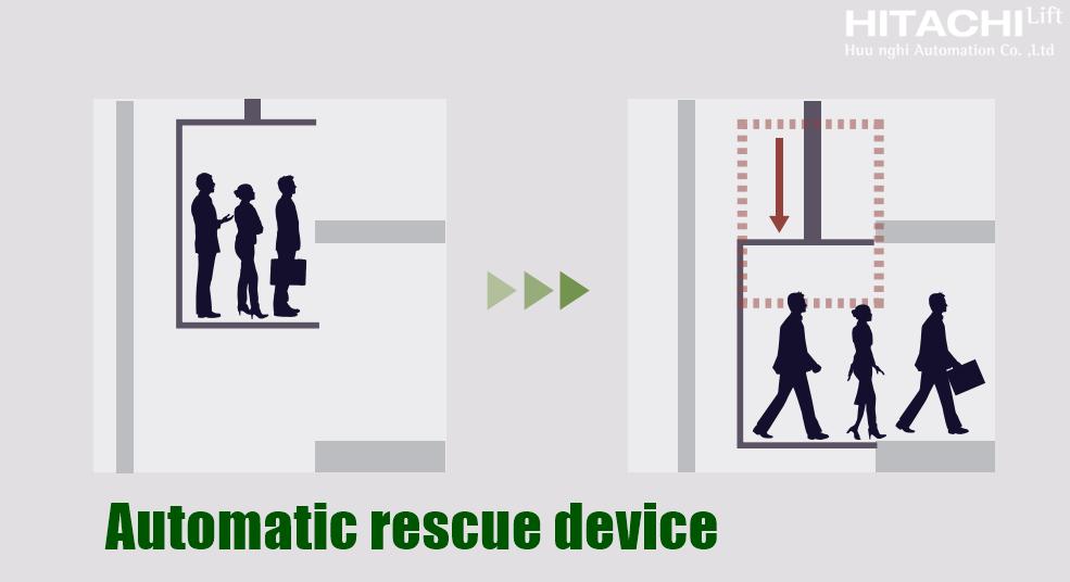 Tự động dừng tầng chính xác khi mất điện đột ngột